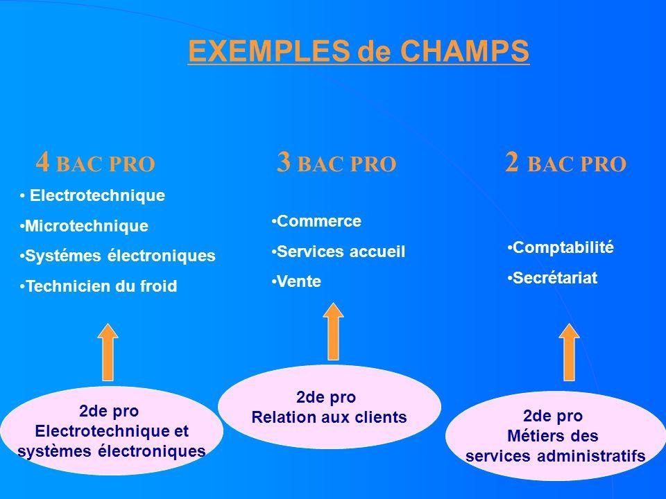 systèmes électroniques services administratifs