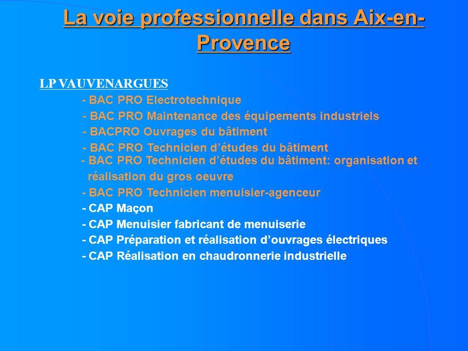 La voie professionnelle dans Aix-en-Provence