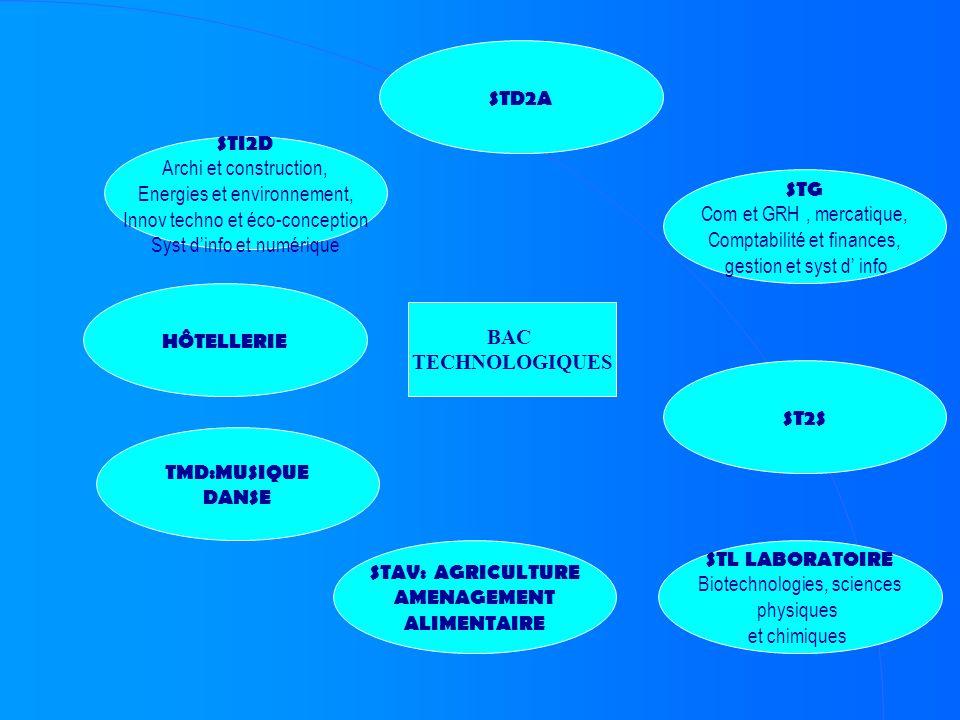 Energies et environnement, Innov techno et éco-conception