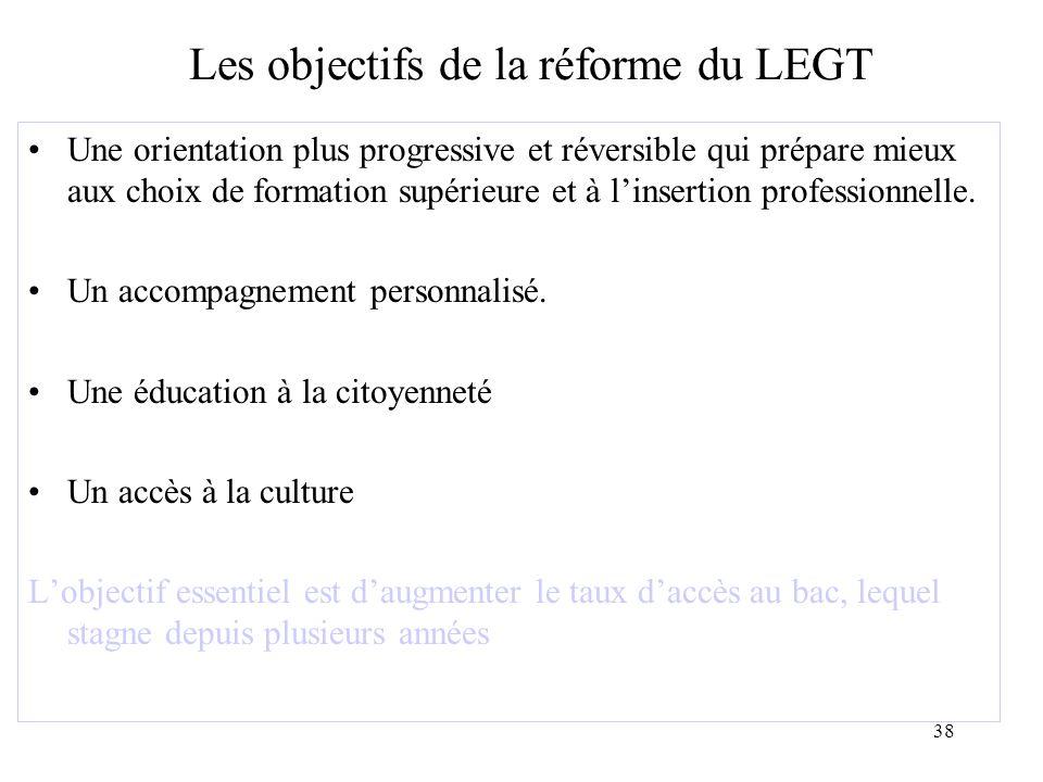 Les objectifs de la réforme du LEGT