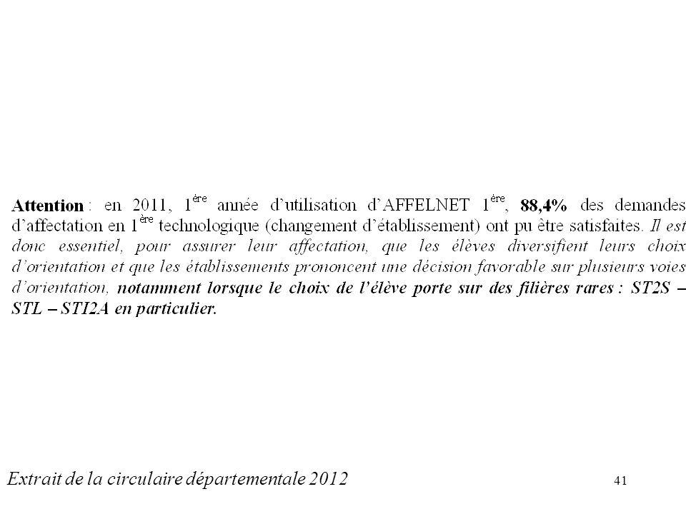 Extrait de la circulaire départementale 2012