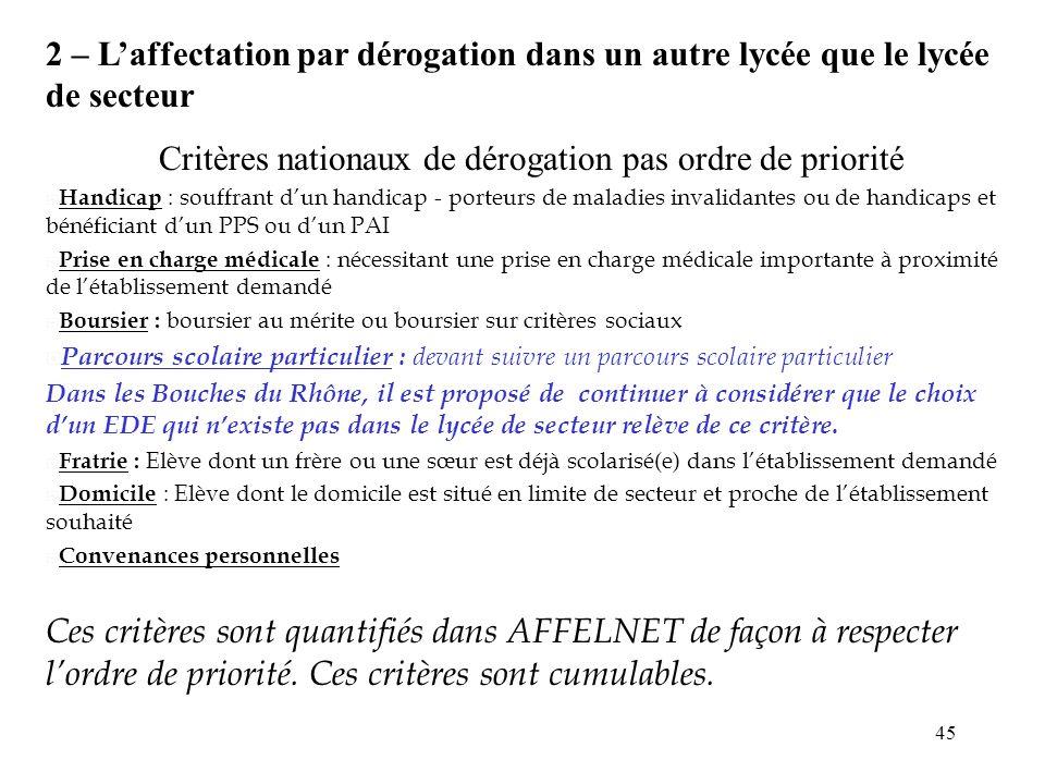 Critères nationaux de dérogation pas ordre de priorité