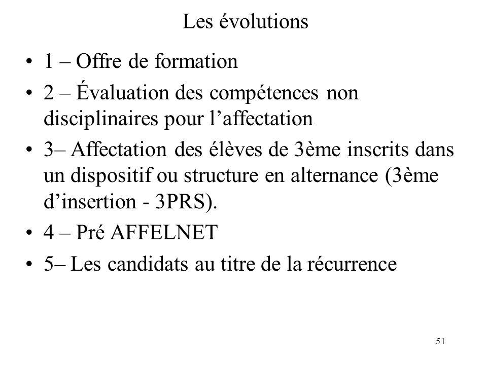 Les évolutions 1 – Offre de formation. 2 – Évaluation des compétences non disciplinaires pour l'affectation.