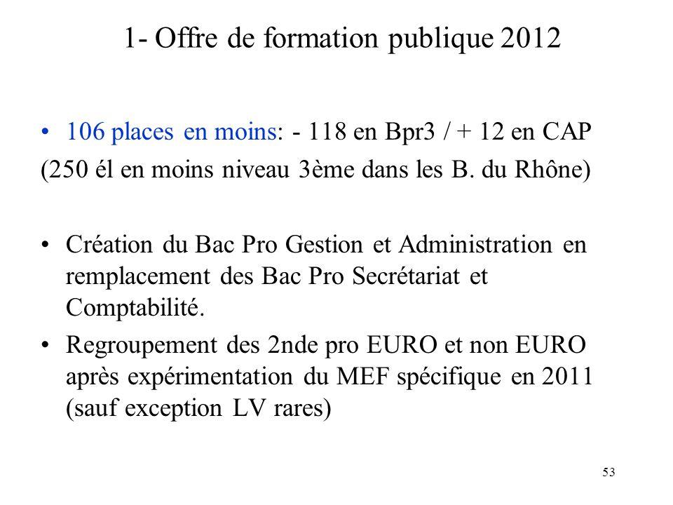 1- Offre de formation publique 2012
