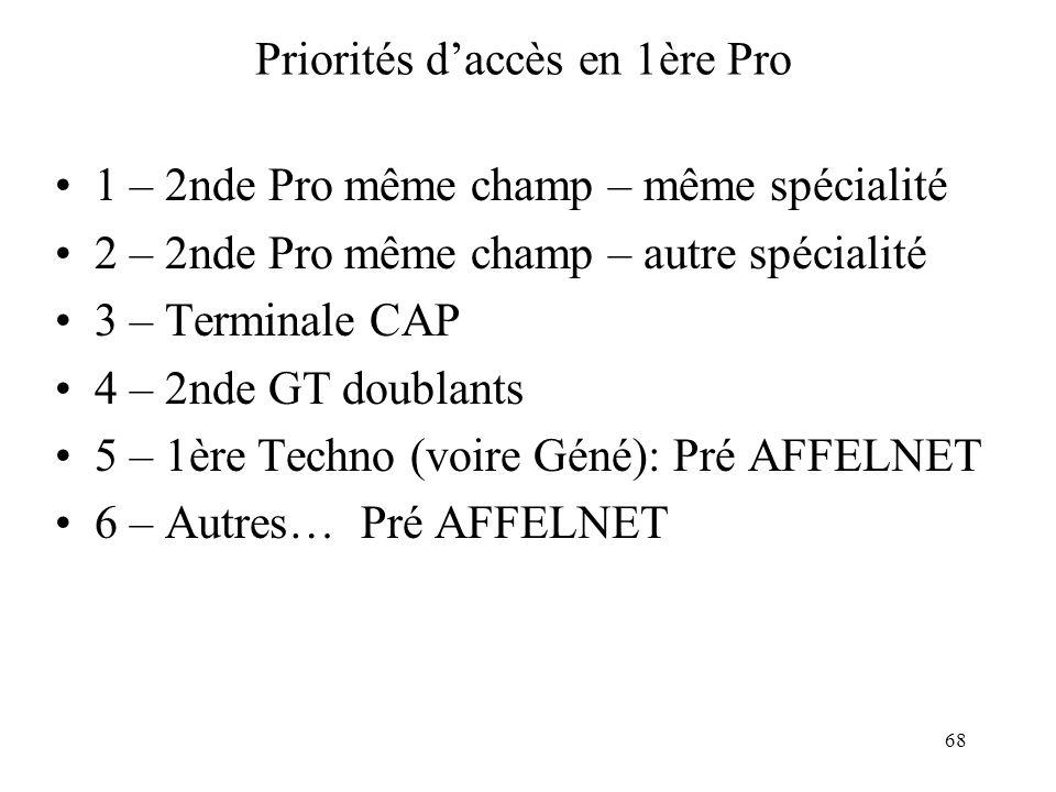 Priorités d'accès en 1ère Pro