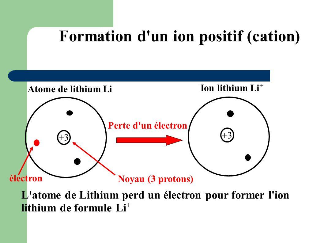 Formation d un ion positif (cation)