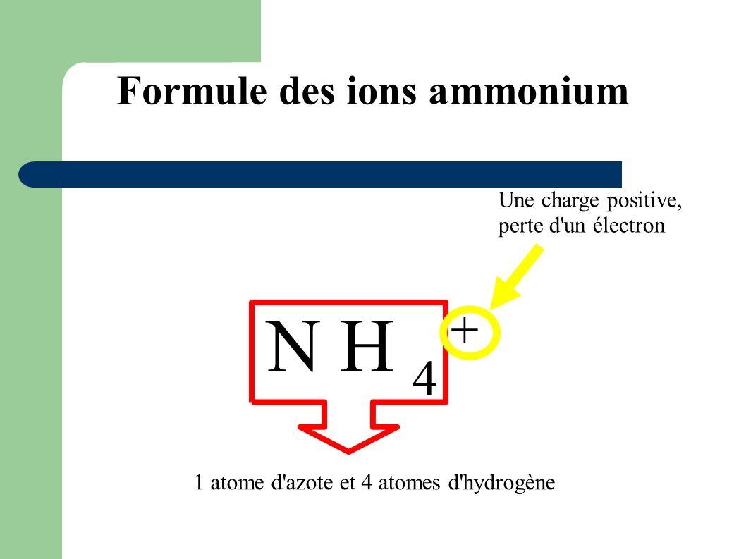 Formule des ions ammonium