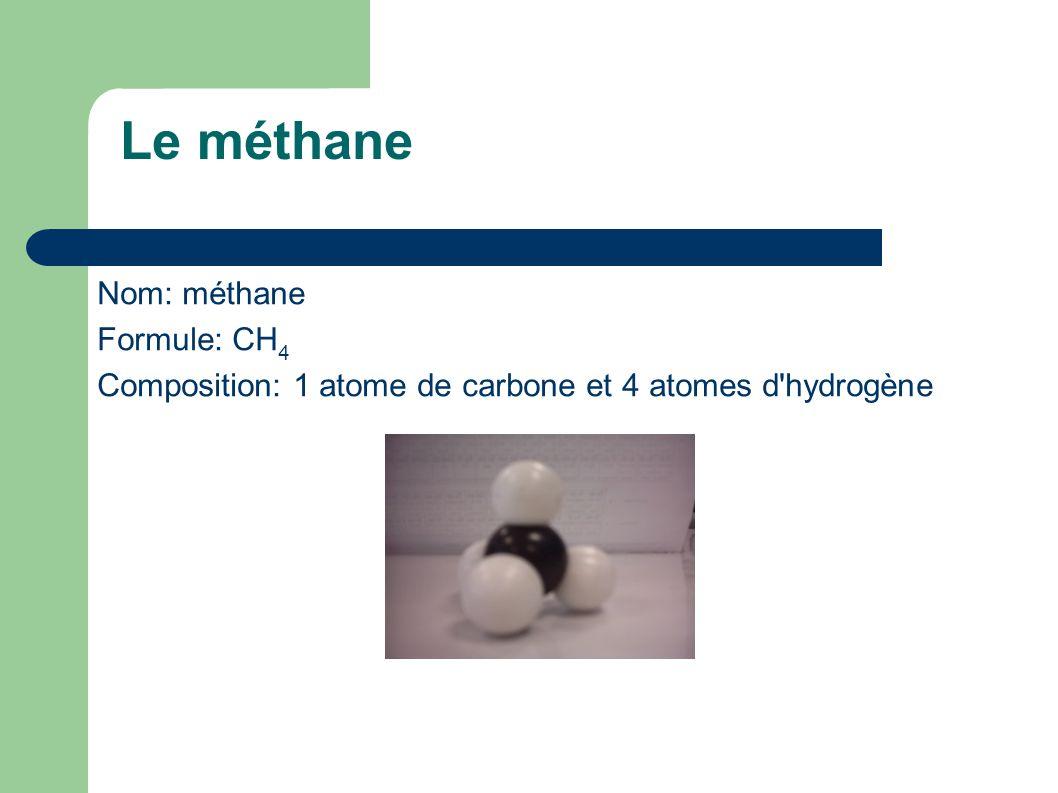 Le méthane Nom: méthane Formule: CH4
