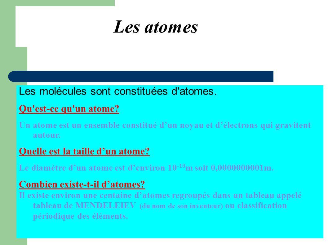 Les atomes Les molécules sont constituées d atomes.