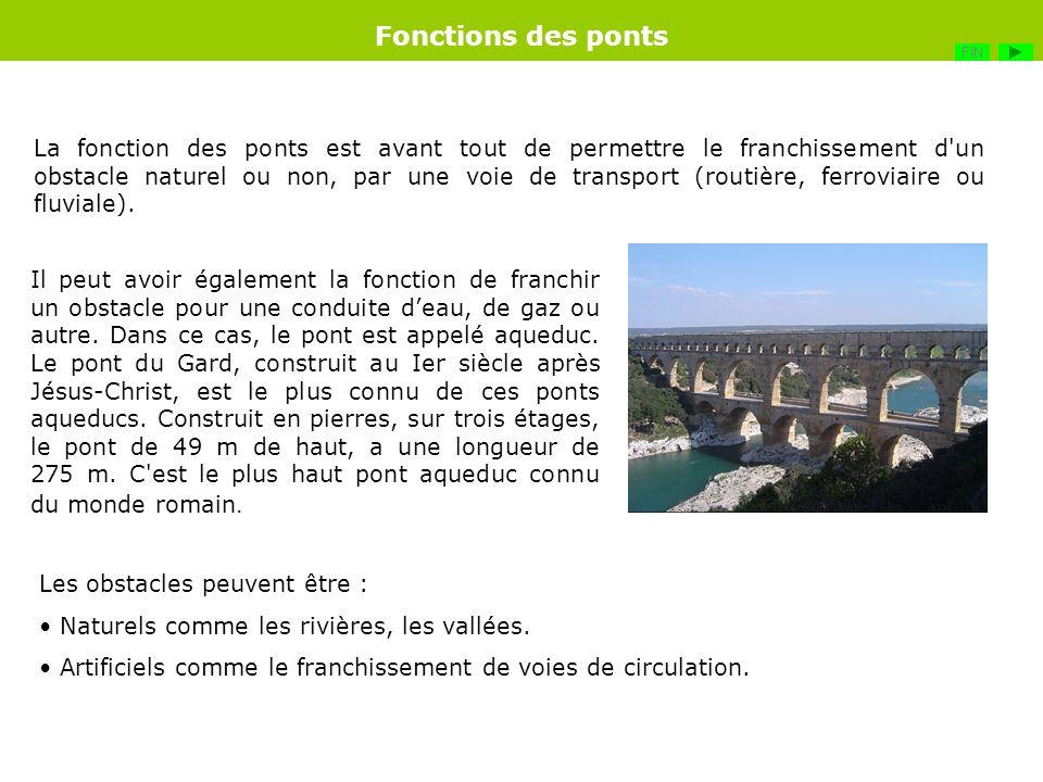 Fonctions des ponts FIN.