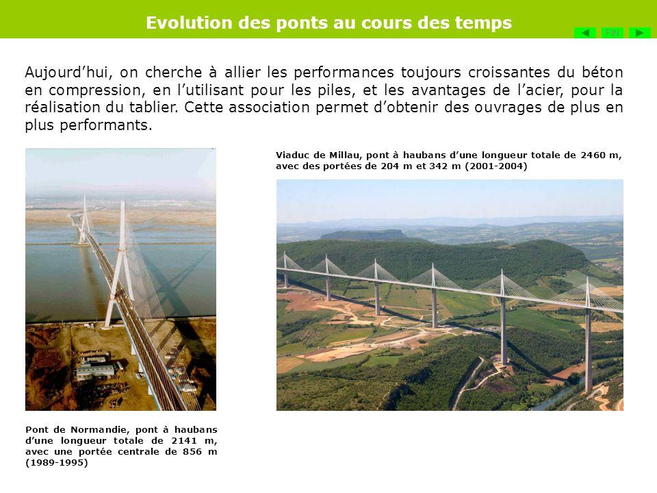 Evolution des ponts au cours des temps