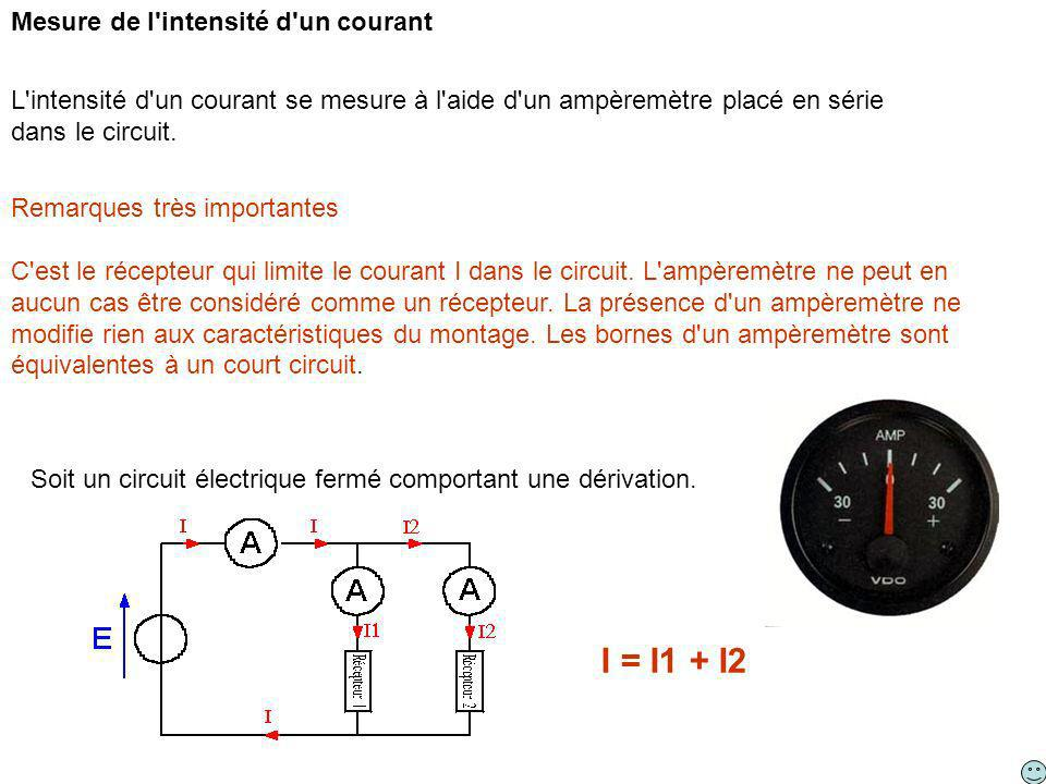 I = I1 + I2 Mesure de l intensité d un courant