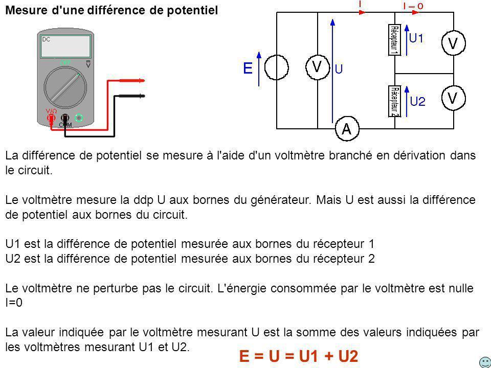 E = U = U1 + U2 Mesure d une différence de potentiel