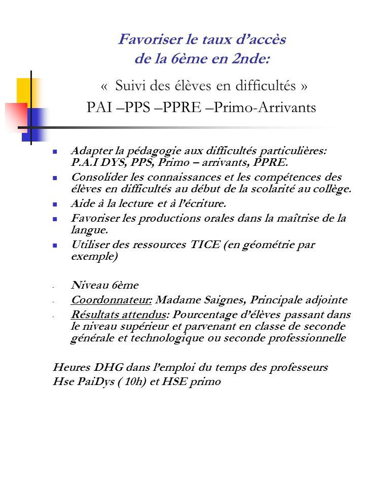 Favoriser le taux d'accès de la 6ème en 2nde: « Suivi des élèves en difficultés » PAI –PPS –PPRE –Primo-Arrivants