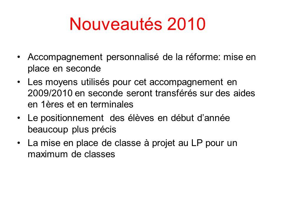 Nouveautés 2010 Accompagnement personnalisé de la réforme: mise en place en seconde.
