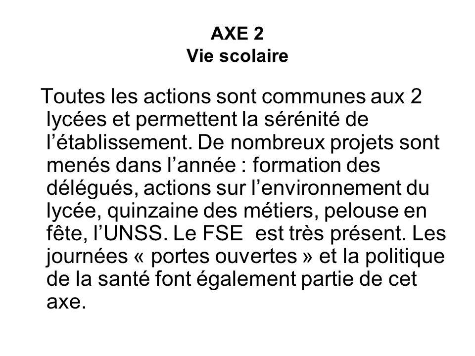 AXE 2 Vie scolaire