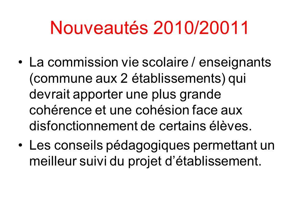 Nouveautés 2010/20011