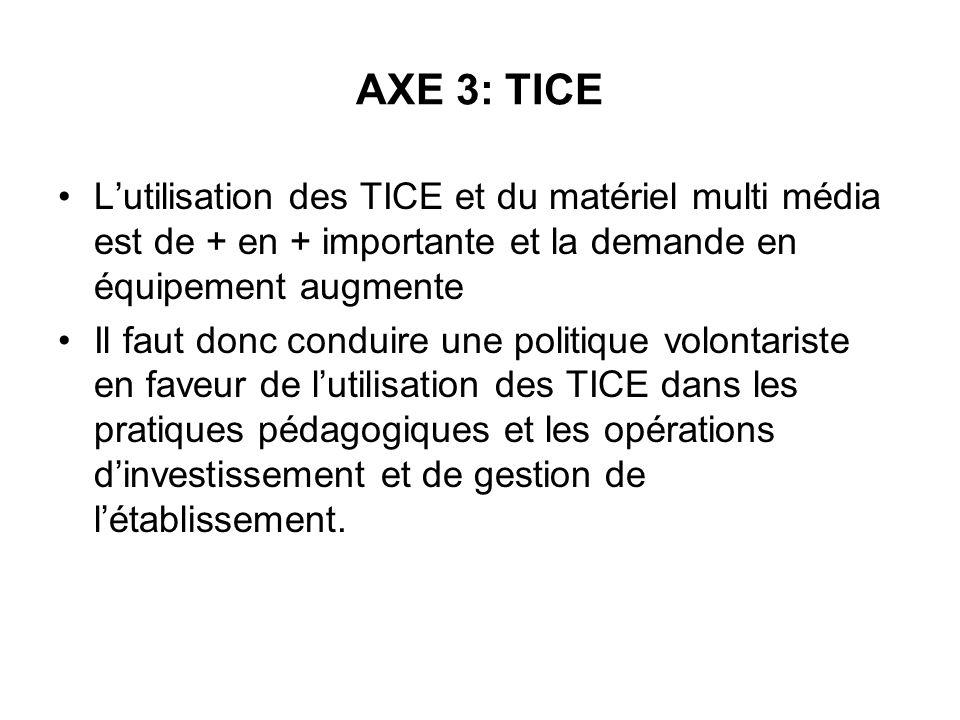 AXE 3: TICE L'utilisation des TICE et du matériel multi média est de + en + importante et la demande en équipement augmente.