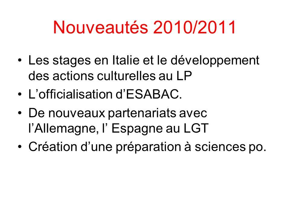 Nouveautés 2010/2011 Les stages en Italie et le développement des actions culturelles au LP. L'officialisation d'ESABAC.