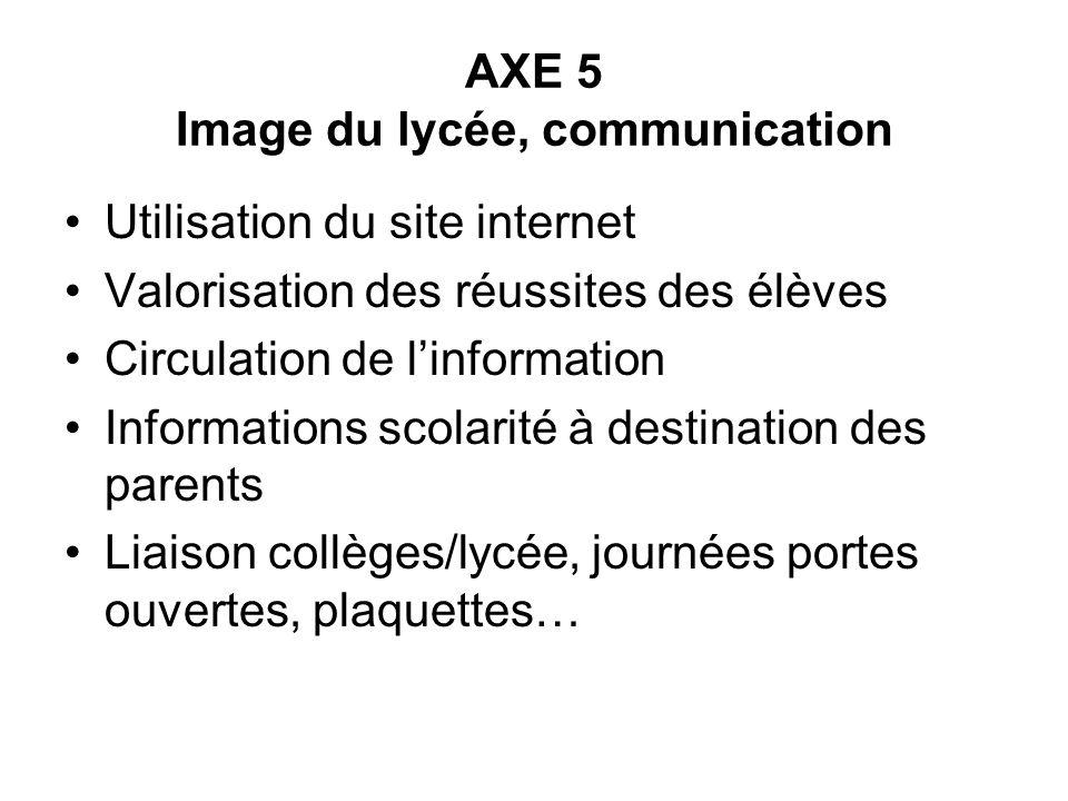 AXE 5 Image du lycée, communication