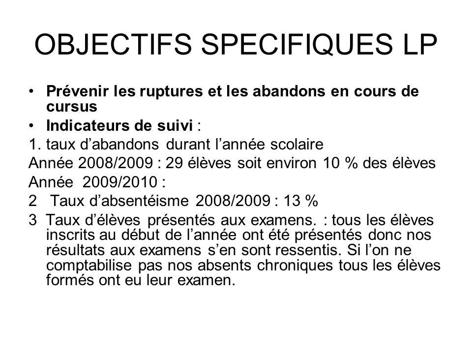 OBJECTIFS SPECIFIQUES LP