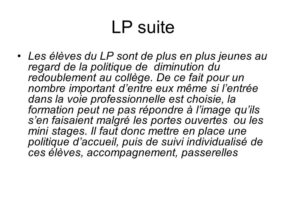 LP suite