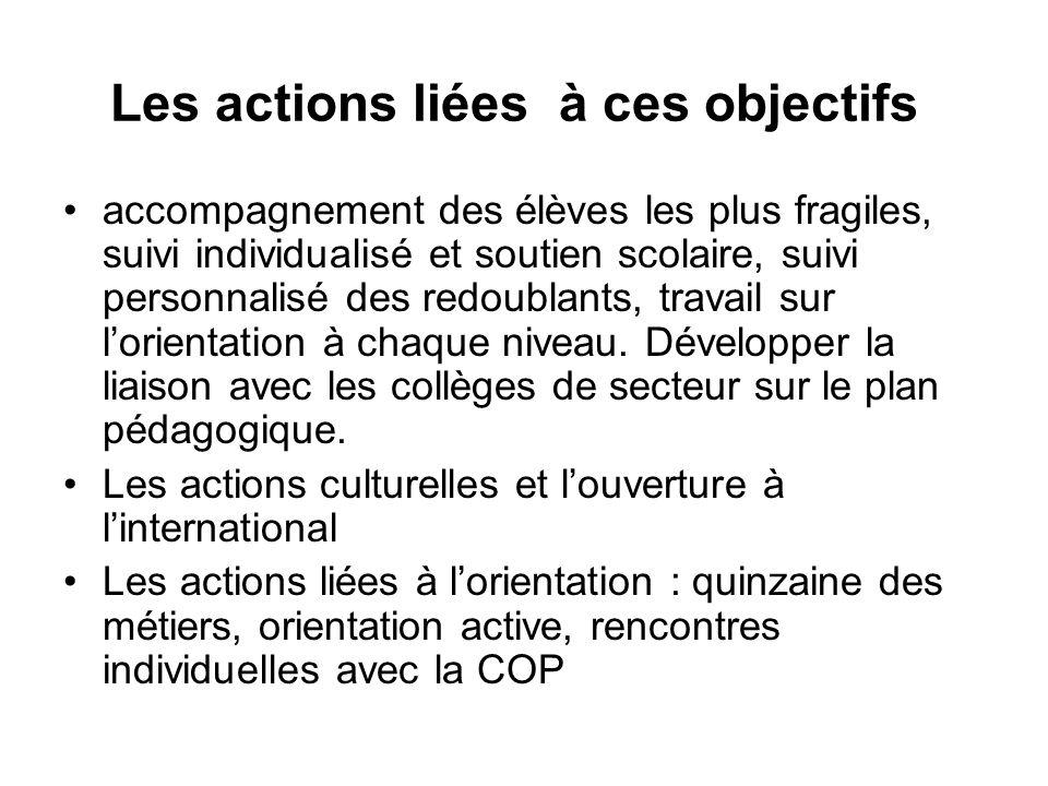 Les actions liées à ces objectifs