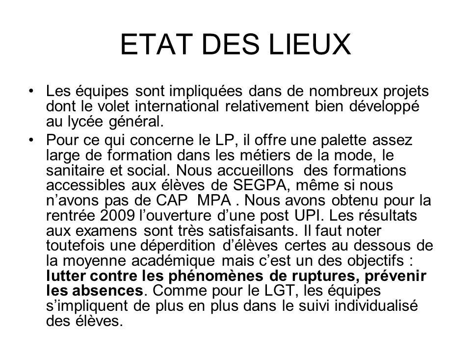 ETAT DES LIEUX Les équipes sont impliquées dans de nombreux projets dont le volet international relativement bien développé au lycée général.