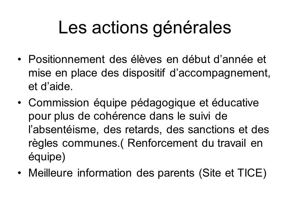 Les actions générales Positionnement des élèves en début d'année et mise en place des dispositif d'accompagnement, et d'aide.