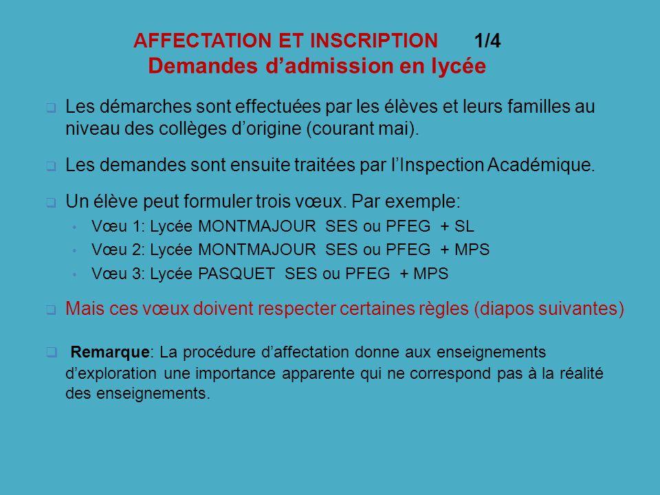 AFFECTATION ET INSCRIPTION 1/4 Demandes d'admission en lycée