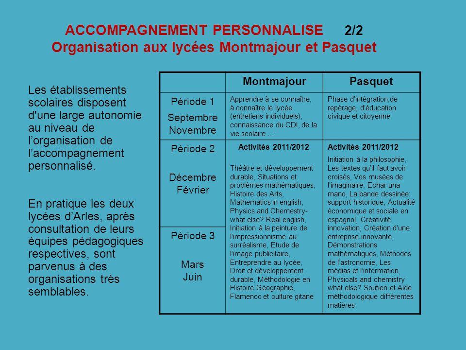 ACCOMPAGNEMENT PERSONNALISE 2/2 Organisation aux lycées Montmajour et Pasquet