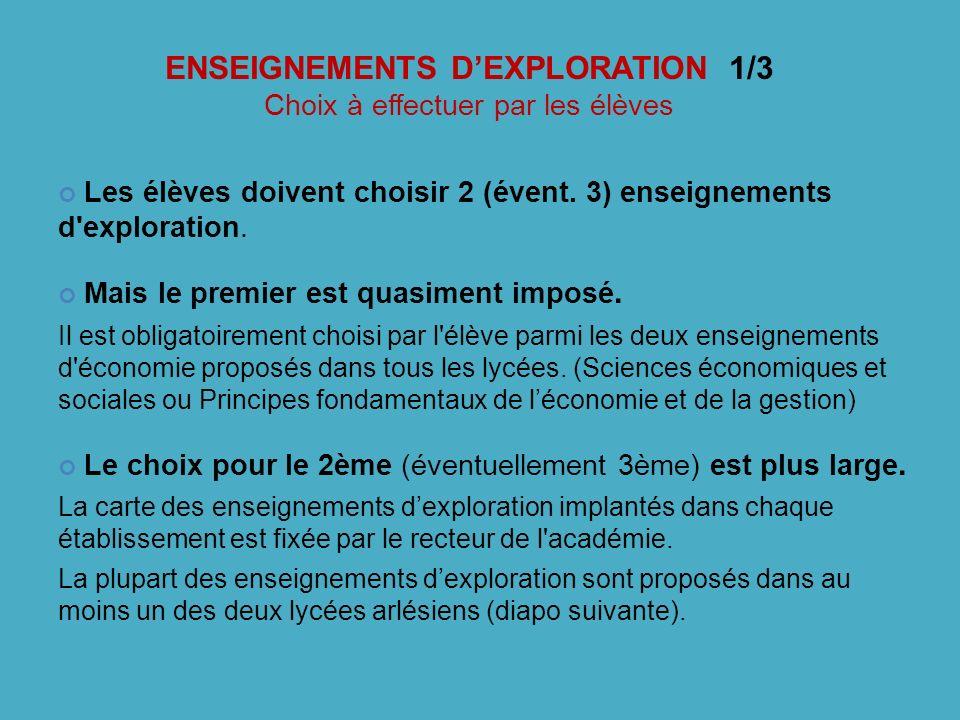 ENSEIGNEMENTS D'EXPLORATION 1/3 Choix à effectuer par les élèves