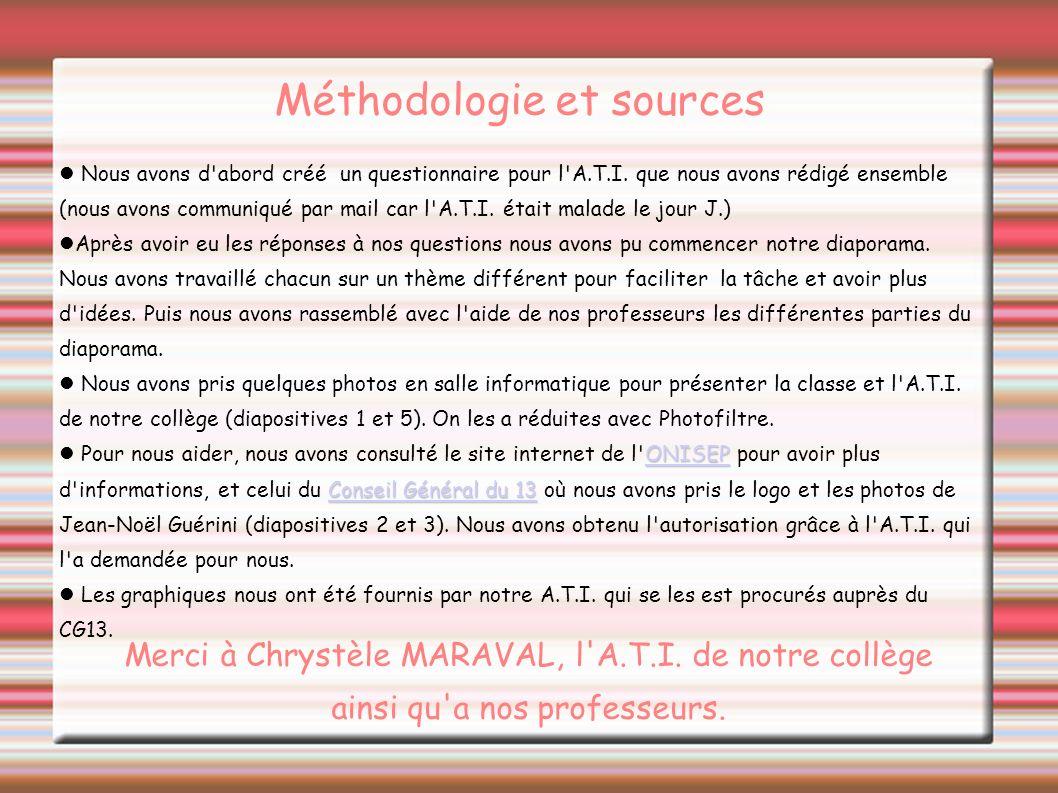 Méthodologie et sources