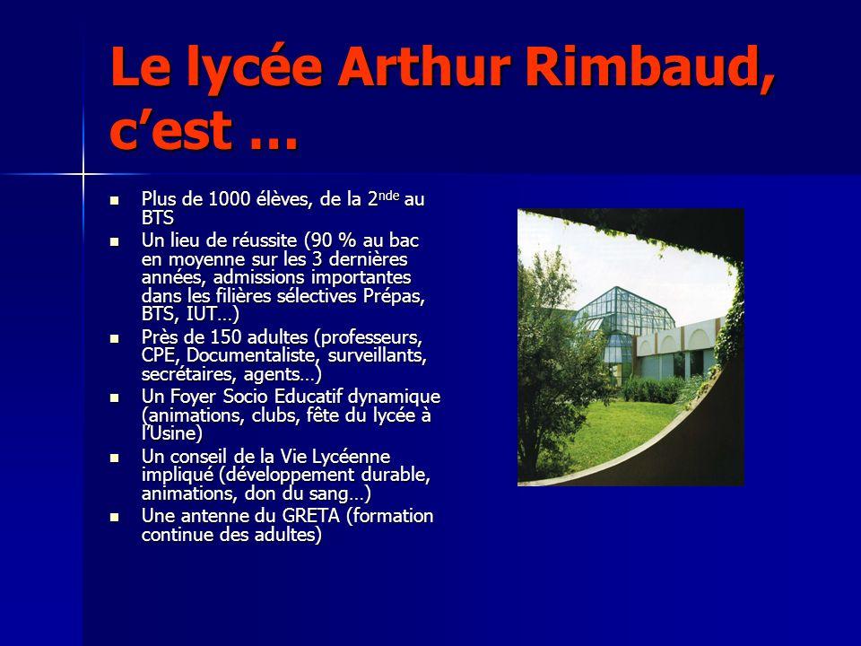 Le lycée Arthur Rimbaud, c'est …