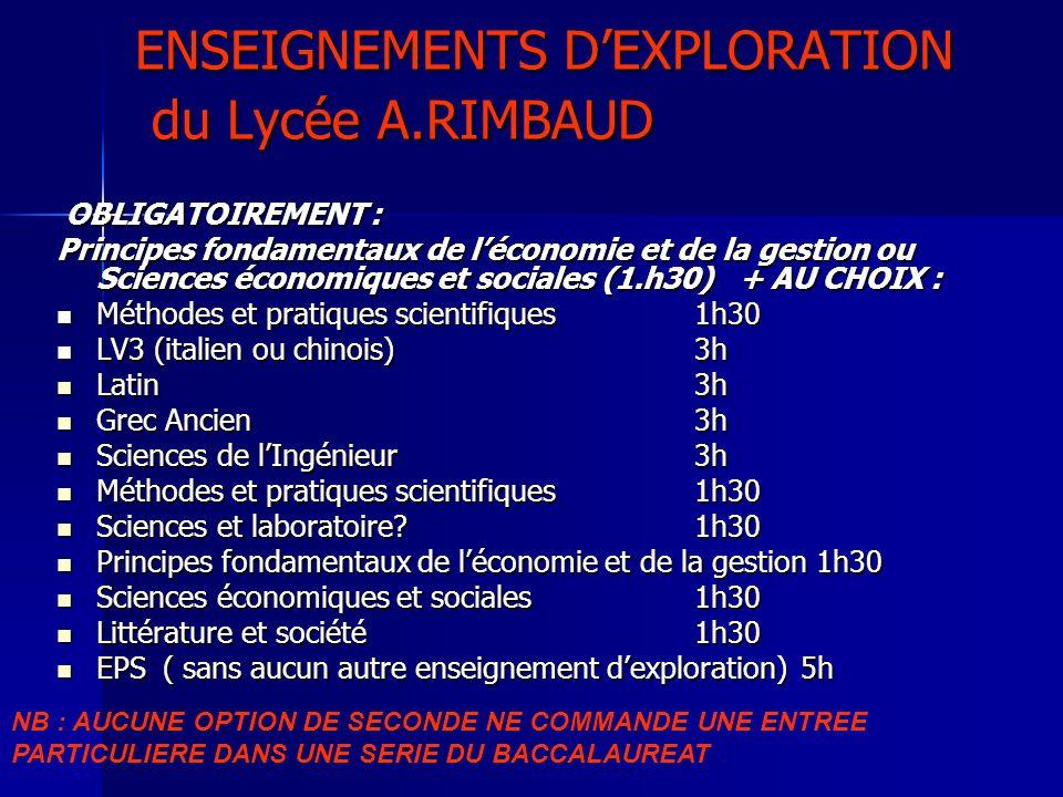 ENSEIGNEMENTS D'EXPLORATION du Lycée A.RIMBAUD