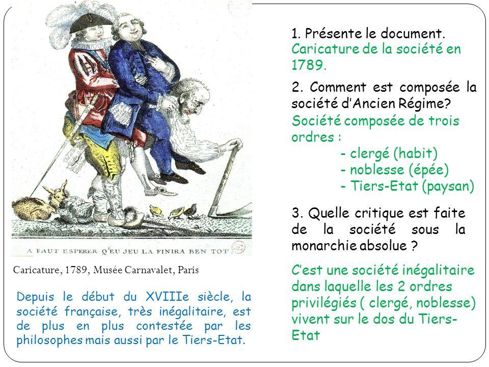 Caricature de la société en 1789.