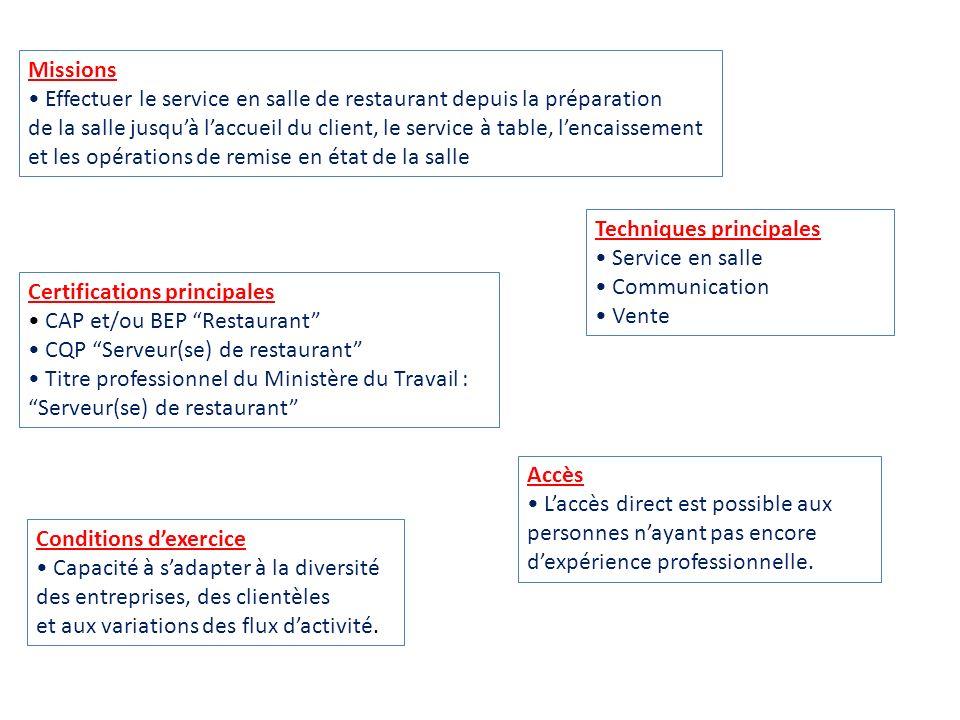 Missions • Effectuer le service en salle de restaurant depuis la préparation.