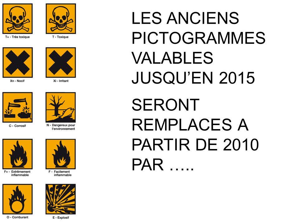 LES ANCIENS PICTOGRAMMES VALABLES JUSQU'EN 2015
