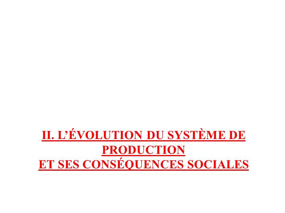 II. L'ÉVOLUTION DU SYSTÈME DE PRODUCTION ET SES CONSÉQUENCES SOCIALES