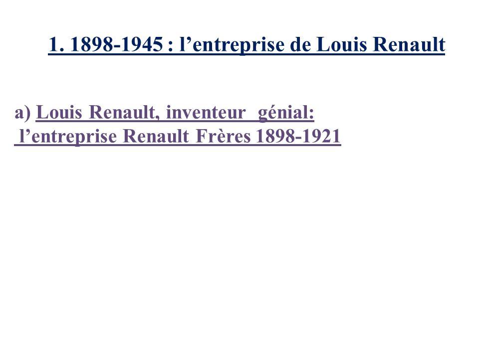 1. 1898-1945 : l'entreprise de Louis Renault