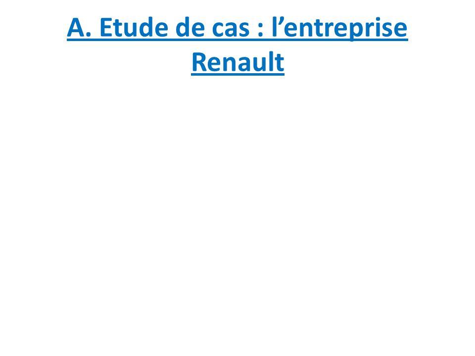 A. Etude de cas : l'entreprise Renault