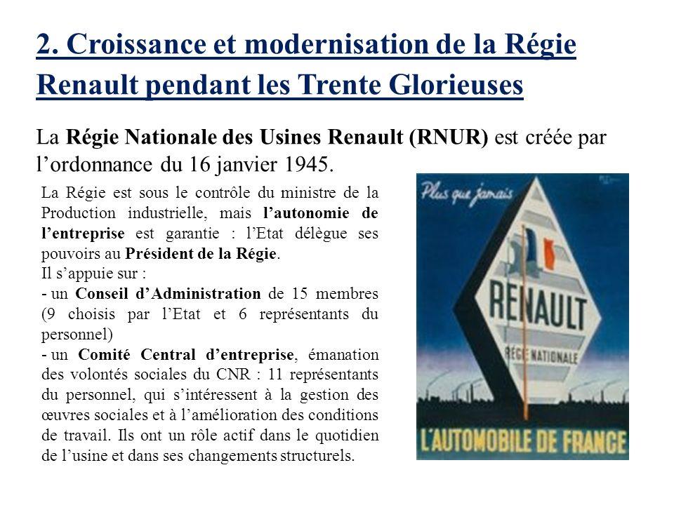 2. Croissance et modernisation de la Régie Renault pendant les Trente Glorieuses
