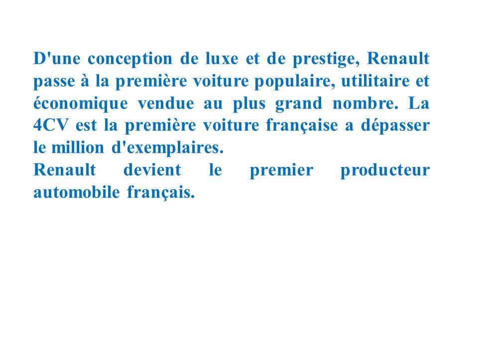 D une conception de luxe et de prestige, Renault passe à la première voiture populaire, utilitaire et économique vendue au plus grand nombre. La 4CV est la première voiture française a dépasser le million d exemplaires.