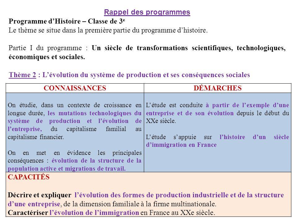 Programme d'Histoire – Classe de 3e