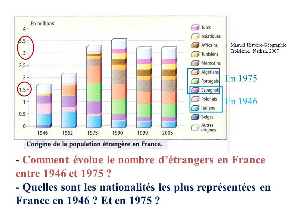 - Comment évolue le nombre d'étrangers en France entre 1946 et 1975