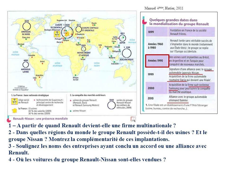 1 – A partir de quand Renault devient-elle une firme multinationale