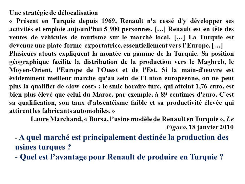 Quel est l'avantage pour Renault de produire en Turquie