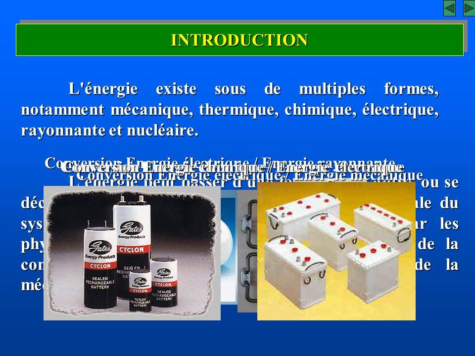 INTRODUCTION L énergie existe sous de multiples formes, notamment mécanique, thermique, chimique, électrique, rayonnante et nucléaire.