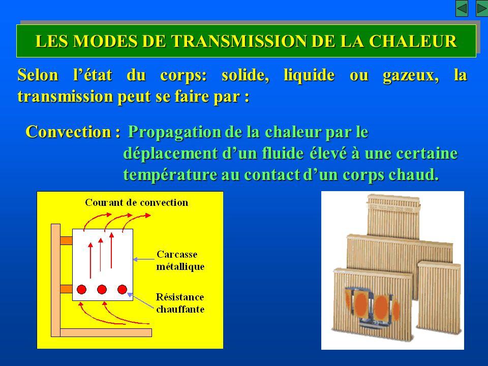 LES MODES DE TRANSMISSION DE LA CHALEUR