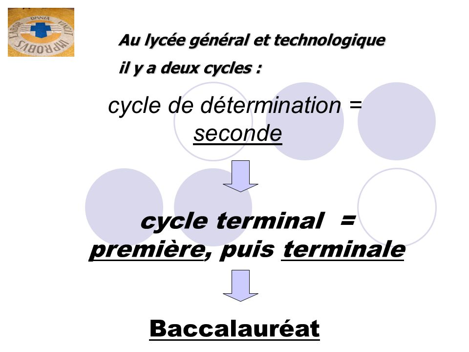 cycle de détermination = seconde